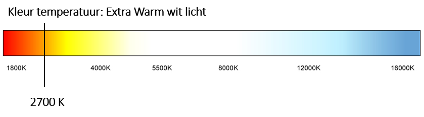 licht kleur balk 2700 k