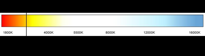licht kleur balk 3000 k
