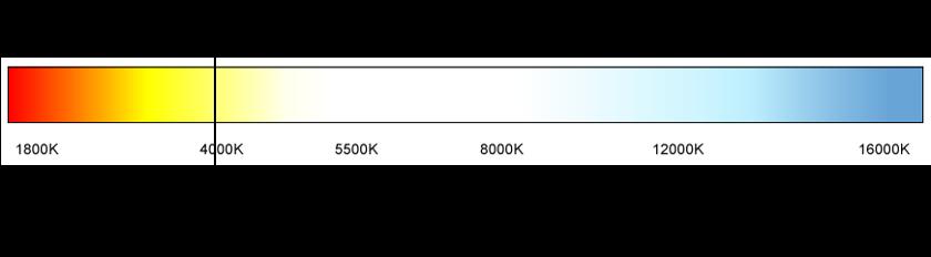 licht kleur balk 4000 k